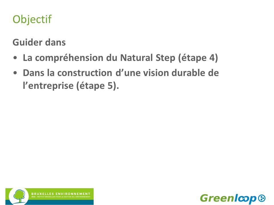 Objectif Guider dans La compréhension du Natural Step (étape 4) Dans la construction dune vision durable de lentreprise (étape 5).