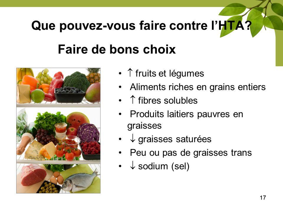 17 Que pouvez-vous faire contre lHTA? fruits et légumes Aliments riches en grains entiers fibres solubles Produits laitiers pauvres en graisses graiss