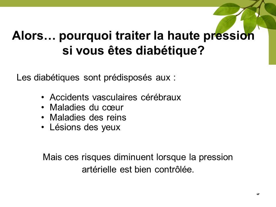 Recommandation pour lapport en sodium 20 Valeur quotidienne (VQ)