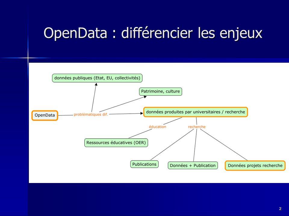 OpenData : différencier les enjeux 2