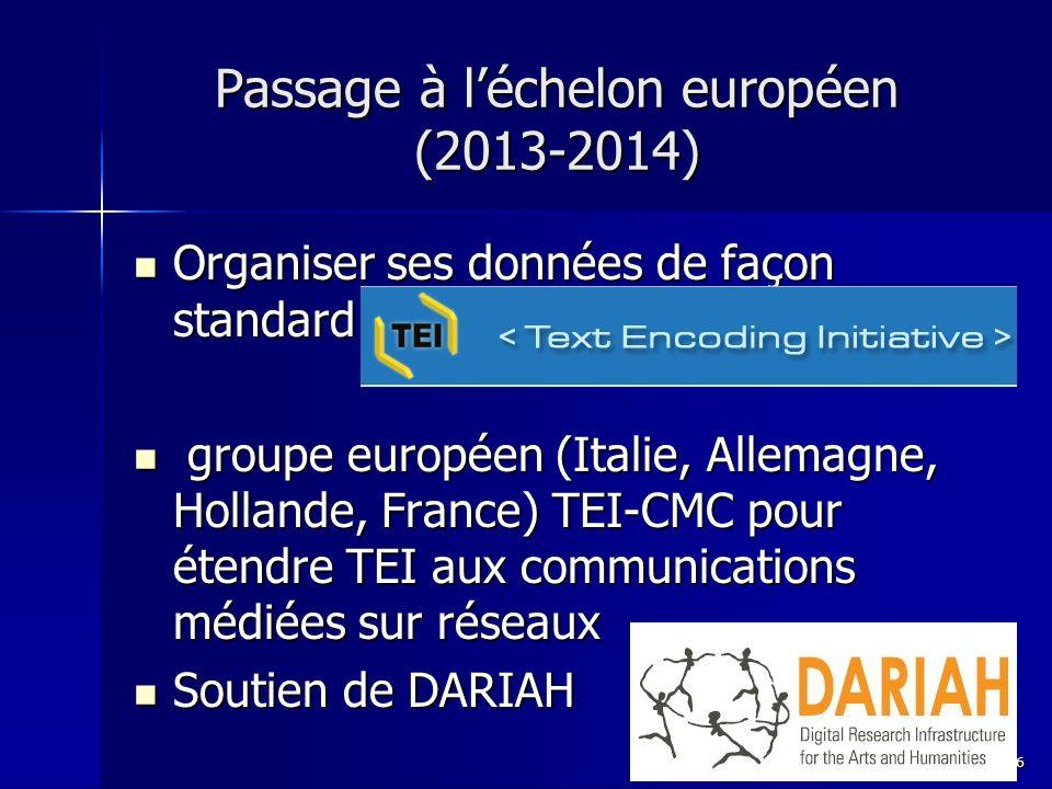 Passage à léchelon européen (2013-2014) Organiser ses données de façon standard Organiser ses données de façon standard groupe européen (Italie, Allemagne, Hollande, France) TEI-CMC pour étendre TEI aux communications médiées sur réseaux groupe européen (Italie, Allemagne, Hollande, France) TEI-CMC pour étendre TEI aux communications médiées sur réseaux Soutien de DARIAH Soutien de DARIAH 36