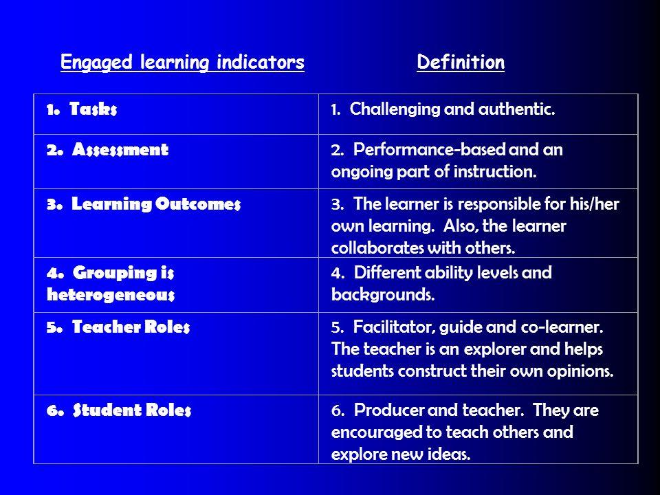 Engaged learning indicators Definition 1.Tasks 1.
