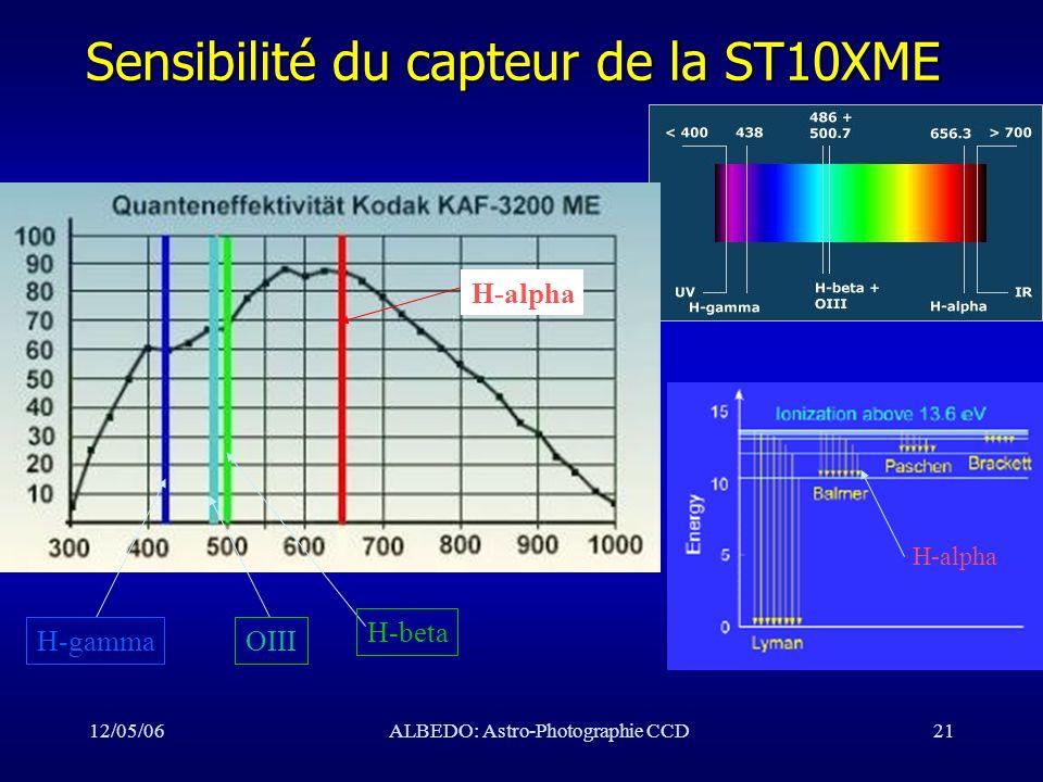 12/05/06ALBEDO: Astro-Photographie CCD21 Sensibilité du capteur de la ST10XME H-alpha H-gamma H-beta OIII H-alpha