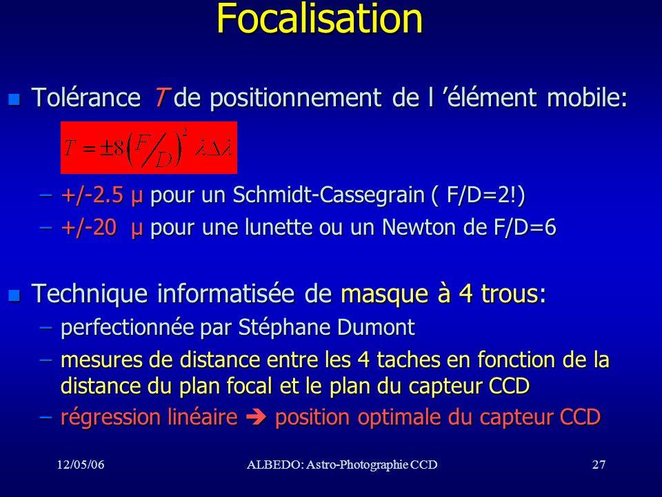 12/05/06ALBEDO: Astro-Photographie CCD27Focalisation n Tolérance T de positionnement de l élément mobile: –+/-2.5 µ pour un Schmidt-Cassegrain ( F/D=2