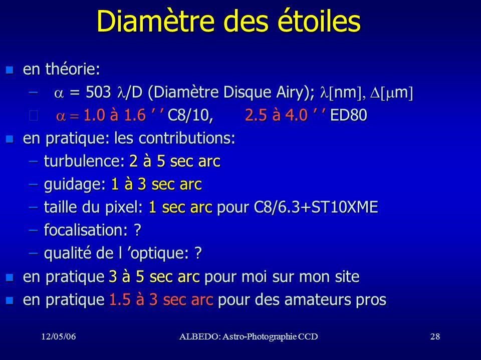 12/05/06ALBEDO: Astro-Photographie CCD28 Diamètre des étoiles n en théorie: – = 503 /D (Diamètre Disque Airy); nm m – = 503 /D (Diamètre Disque Airy);