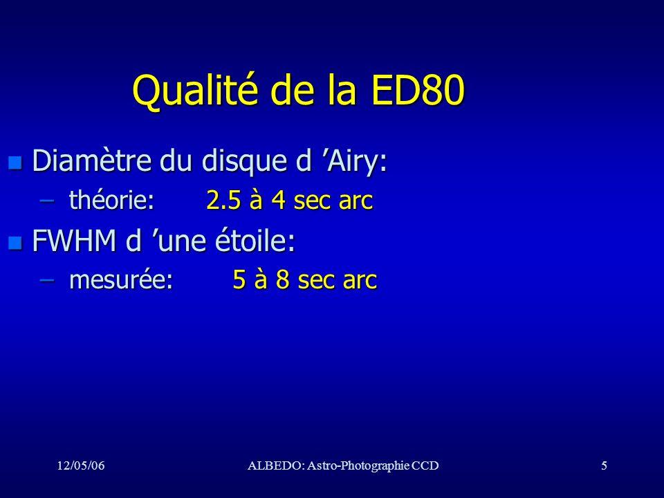 12/05/06ALBEDO: Astro-Photographie CCD5 Qualité de la ED80 n Diamètre du disque d Airy: – théorie: 2.5 à 4 sec arc n FWHM d une étoile: – mesurée: 5 à