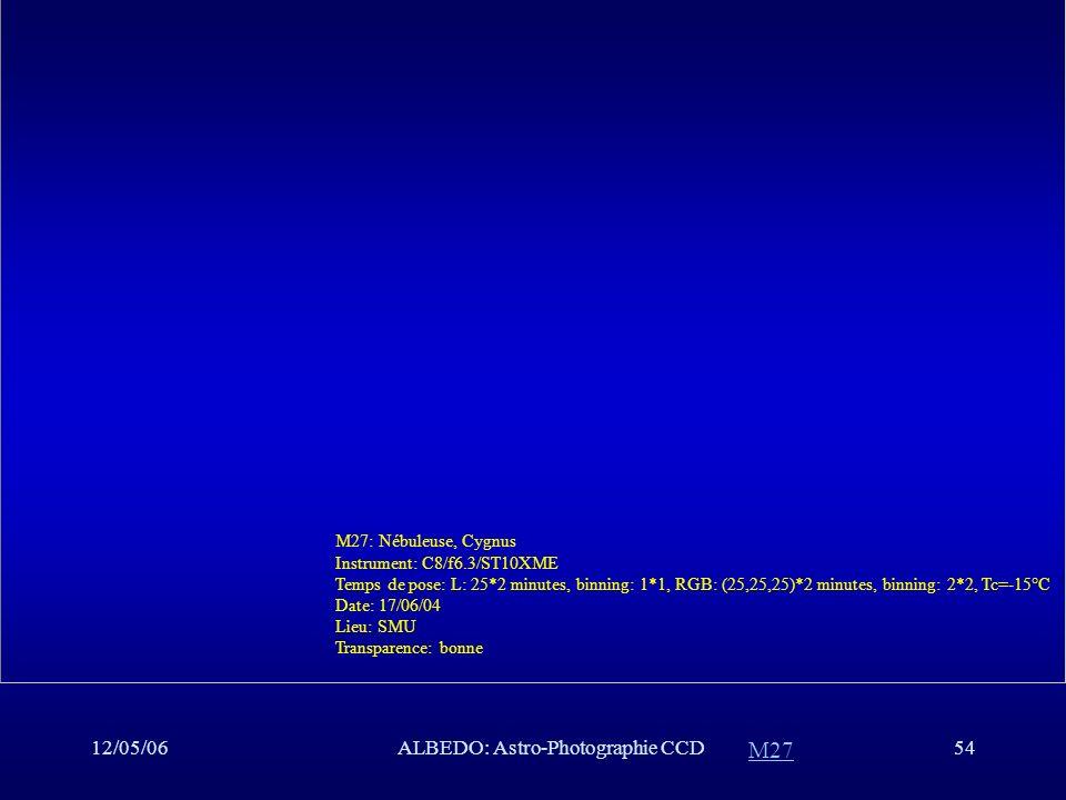 12/05/06ALBEDO: Astro-Photographie CCD54 M27 M27: Nébuleuse, Cygnus Instrument: C8/f6.3/ST10XME Temps de pose: L: 25*2 minutes, binning: 1*1, RGB: (25