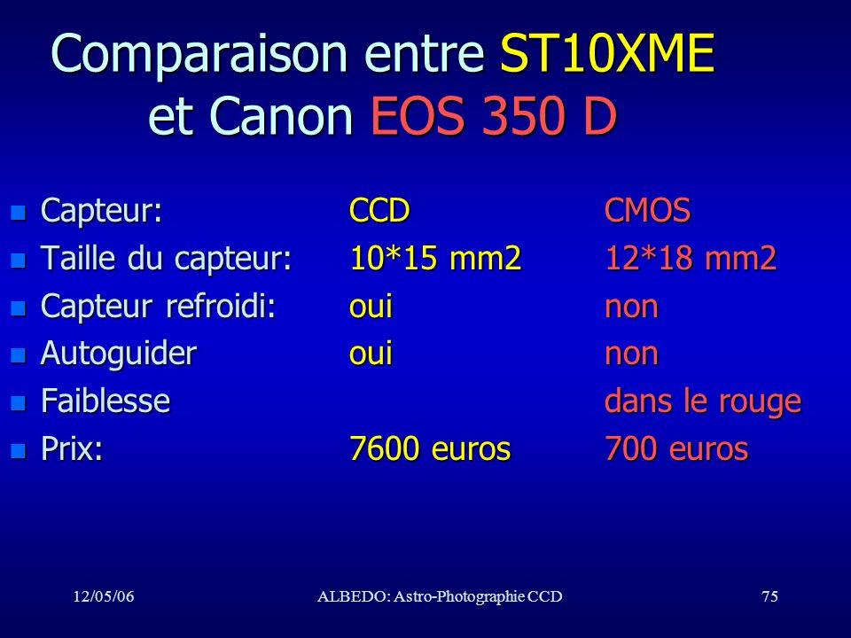 12/05/06ALBEDO: Astro-Photographie CCD75 Comparaison entre ST10XME et Canon EOS 350 D n Capteur: CCDCMOS n Taille du capteur: 10*15 mm212*18 mm2 n Cap