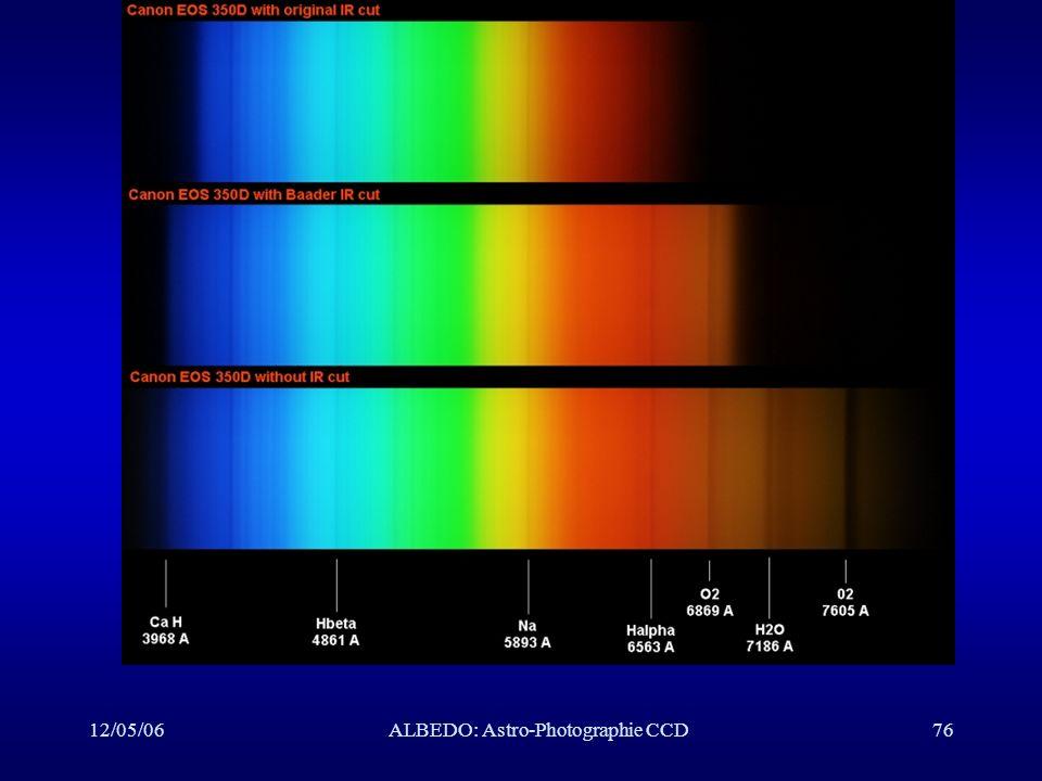 12/05/06ALBEDO: Astro-Photographie CCD76