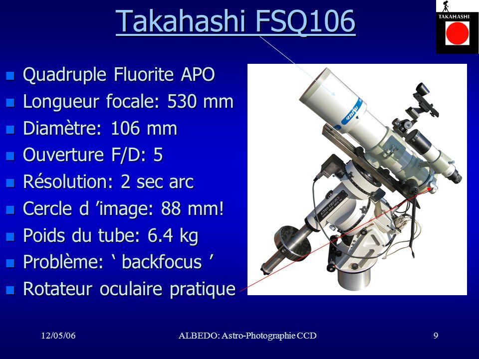 12/05/06ALBEDO: Astro-Photographie CCD10 Corrections chromatiques