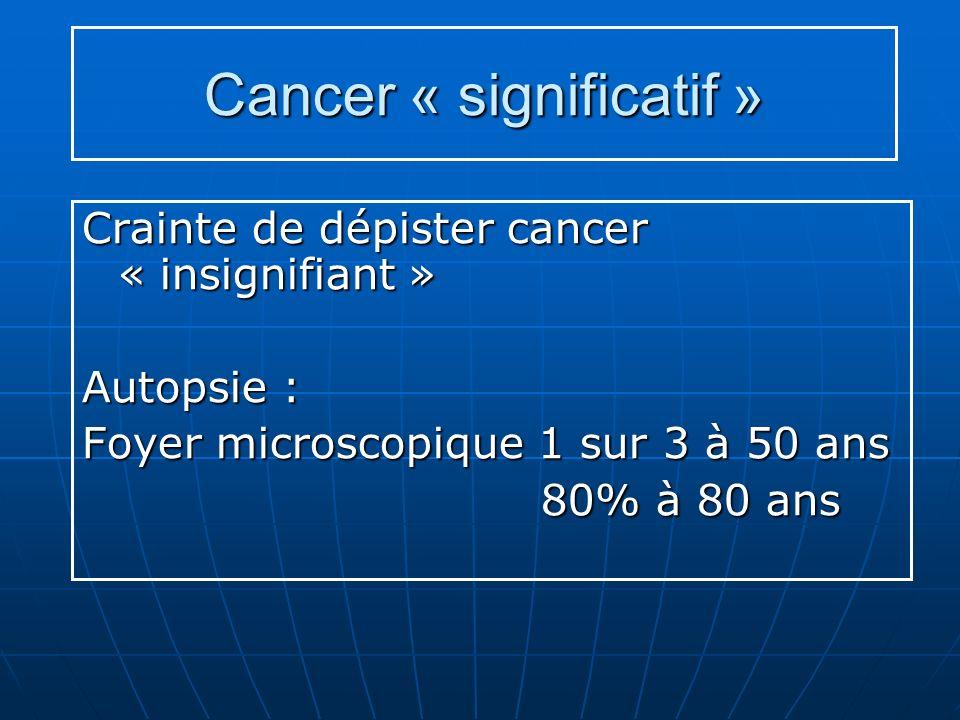 Cancer « significatif » Crainte de dépister cancer « insignifiant » Autopsie : Foyer microscopique 1 sur 3 à 50 ans 80% à 80 ans 80% à 80 ans