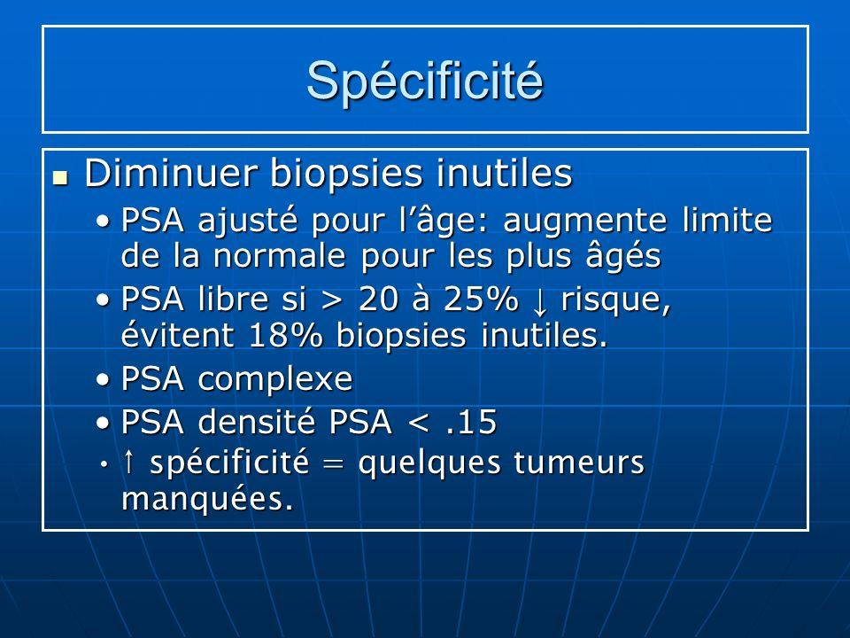 Spécificité Diminuer biopsies inutiles Diminuer biopsies inutiles PSA ajusté pour lâge: augmente limite de la normale pour les plus âgésPSA ajusté pou