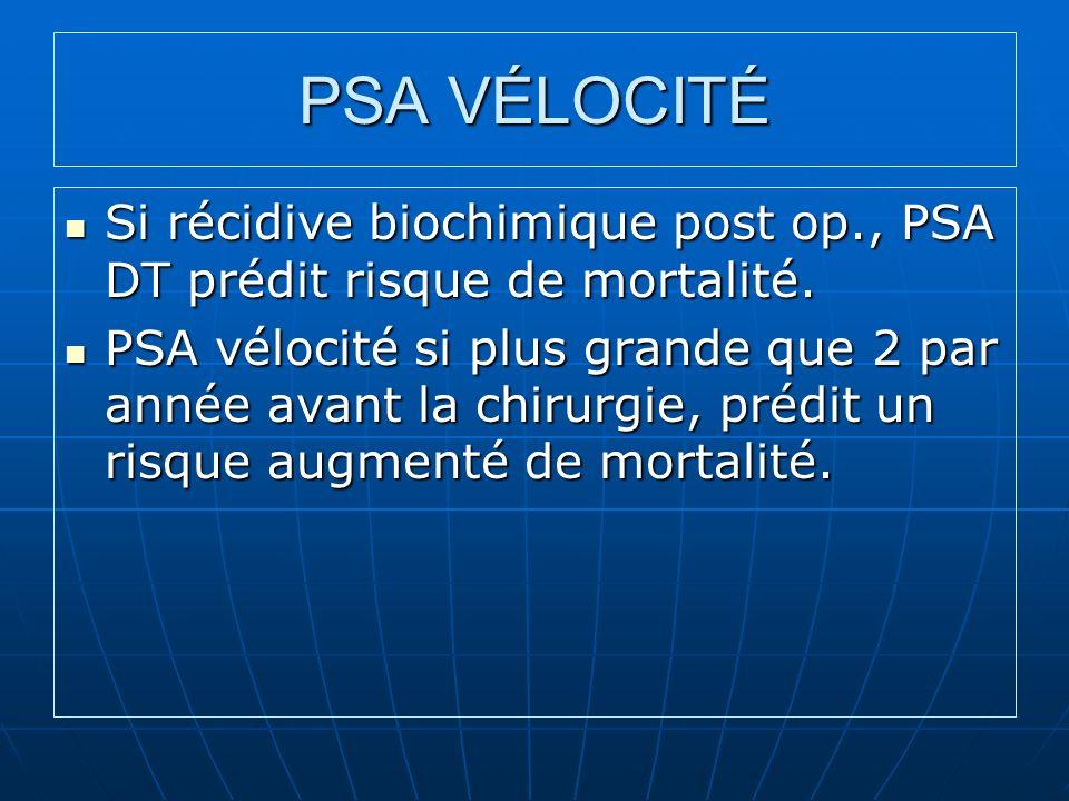 PSA VÉLOCITÉ Si récidive biochimique post op., PSA DT prédit risque de mortalité. Si récidive biochimique post op., PSA DT prédit risque de mortalité.