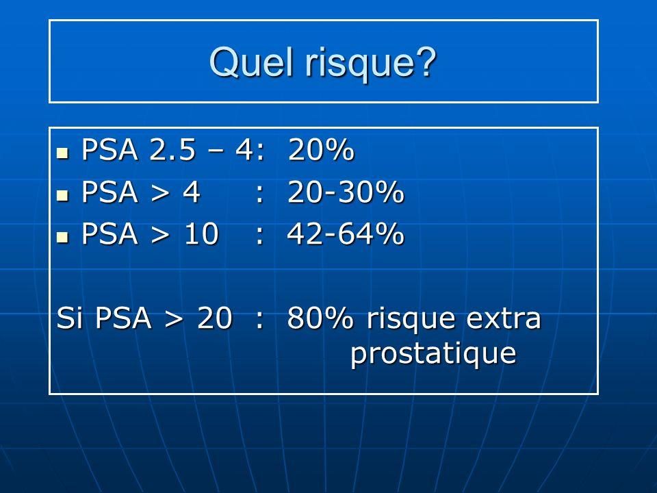 Quel risque? PSA 2.5 – 4: 20% PSA 2.5 – 4: 20% PSA > 4: 20-30% PSA > 4: 20-30% PSA > 10: 42-64% PSA > 10: 42-64% Si PSA > 20 : 80% risque extra prosta