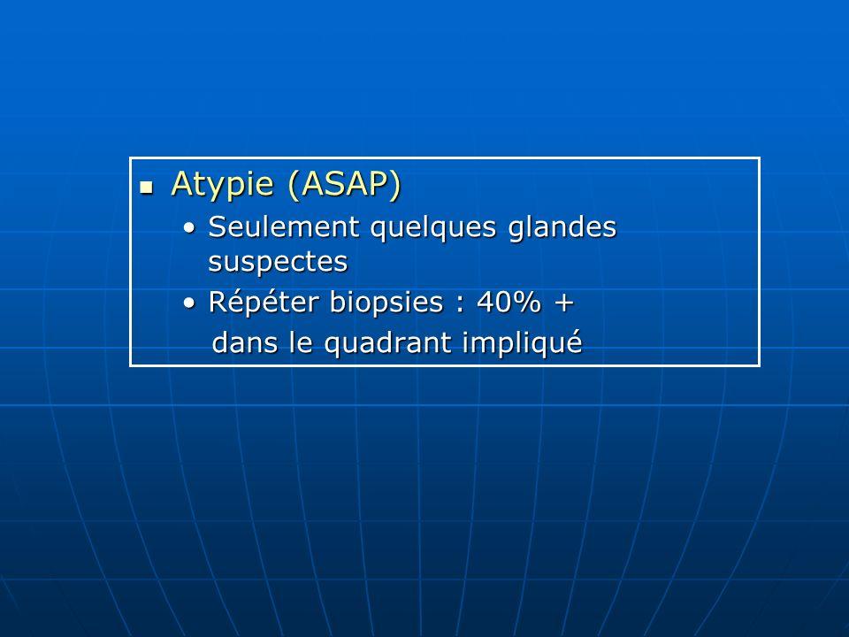 Atypie (ASAP) Atypie (ASAP) Seulement quelques glandes suspectesSeulement quelques glandes suspectes Répéter biopsies : 40% +Répéter biopsies : 40% +