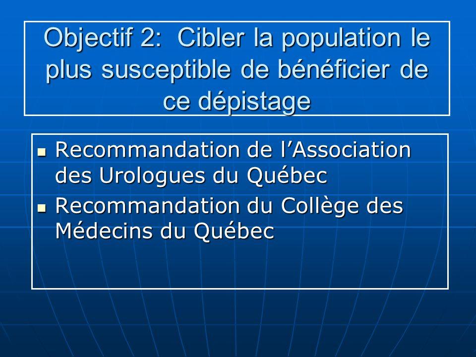 Objectif 2: Cibler la population le plus susceptible de bénéficier de ce dépistage Recommandation de lAssociation des Urologues du Québec Recommandati