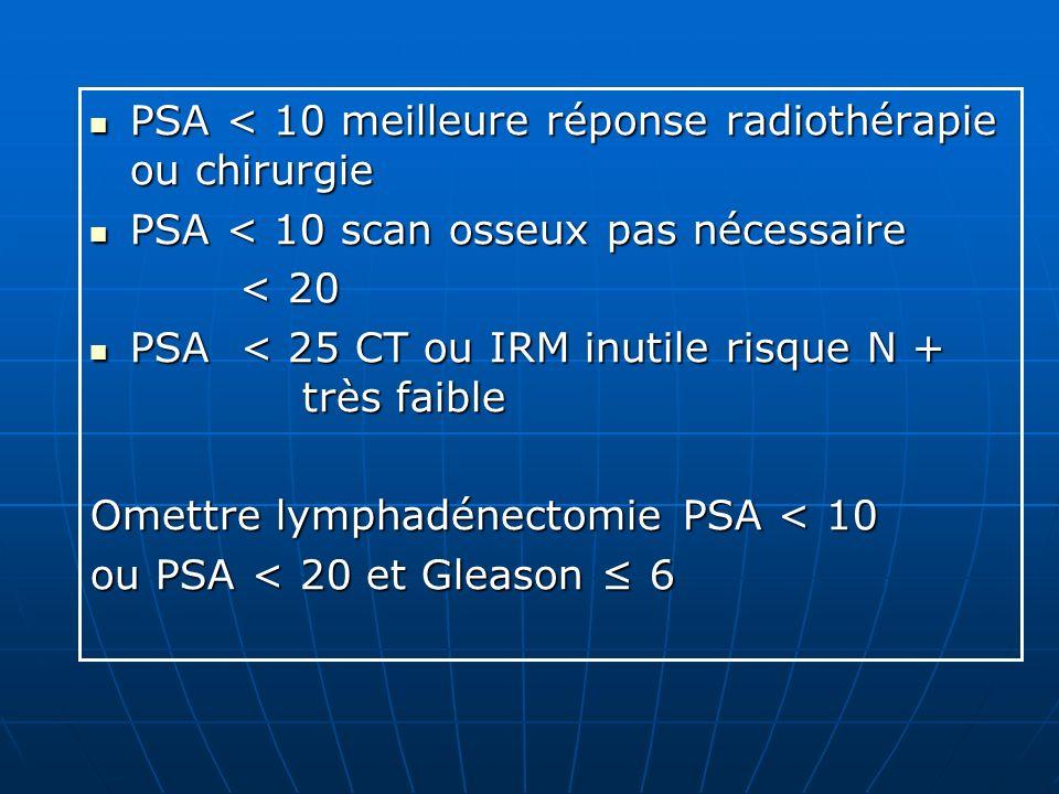 PSA < 10 meilleure réponse radiothérapie ou chirurgie PSA < 10 meilleure réponse radiothérapie ou chirurgie PSA < 10 scan osseux pas nécessaire PSA <