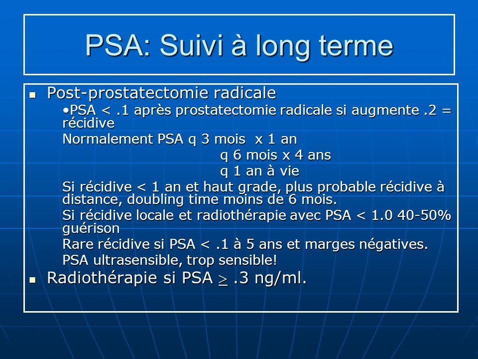 PSA: Suivi à long terme Post-prostatectomie radicale Post-prostatectomie radicale PSA <.1 après prostatectomie radicale si augmente.2 = récidivePSA <.