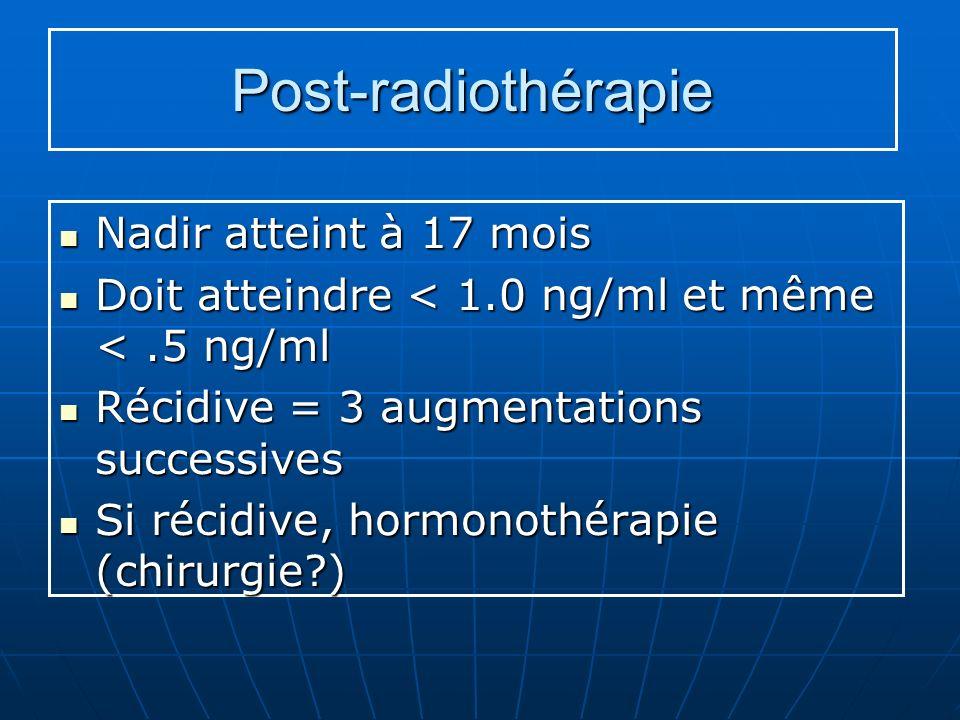 Post-radiothérapie Nadir atteint à 17 mois Nadir atteint à 17 mois Doit atteindre < 1.0 ng/ml et même <.5 ng/ml Doit atteindre < 1.0 ng/ml et même <.5