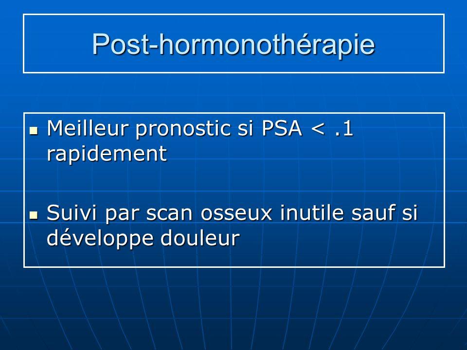Post-hormonothérapie Meilleur pronostic si PSA <.1 rapidement Meilleur pronostic si PSA <.1 rapidement Suivi par scan osseux inutile sauf si développe