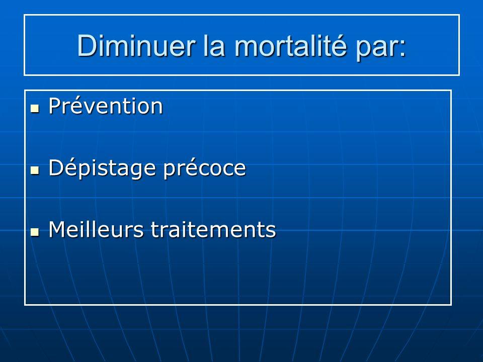 Diminuer la mortalité par: Prévention Prévention Dépistage précoce Dépistage précoce Meilleurs traitements Meilleurs traitements