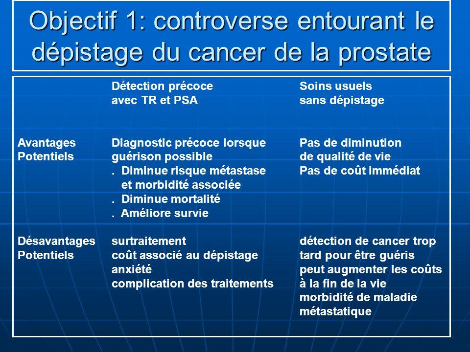 Objectif 1: controverse entourant le dépistage du cancer de la prostate Détection précoce Soins usuels avec TR et PSA sans dépistage Avantages Diagnos