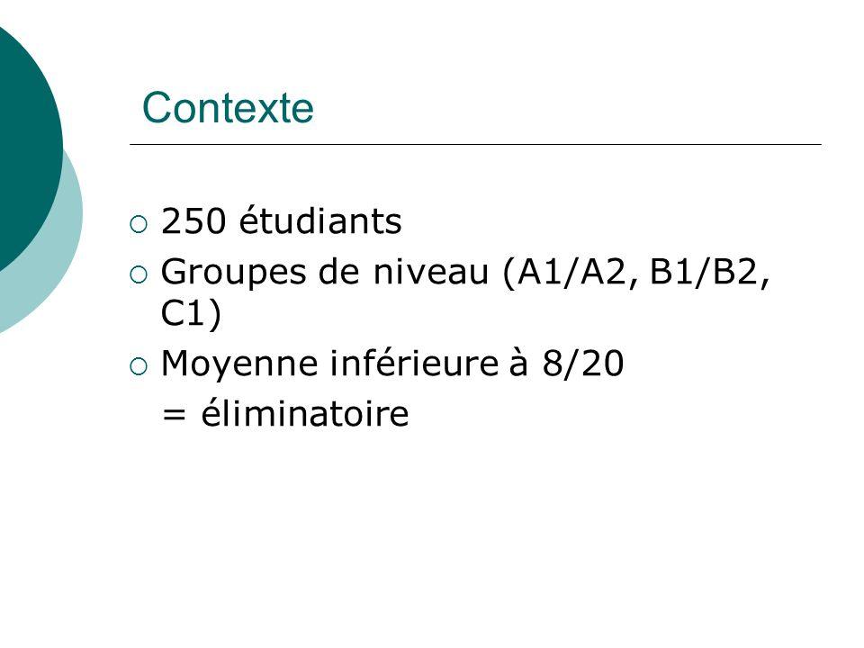 Contexte 250 étudiants Groupes de niveau (A1/A2, B1/B2, C1) Moyenne inférieure à 8/20 = éliminatoire