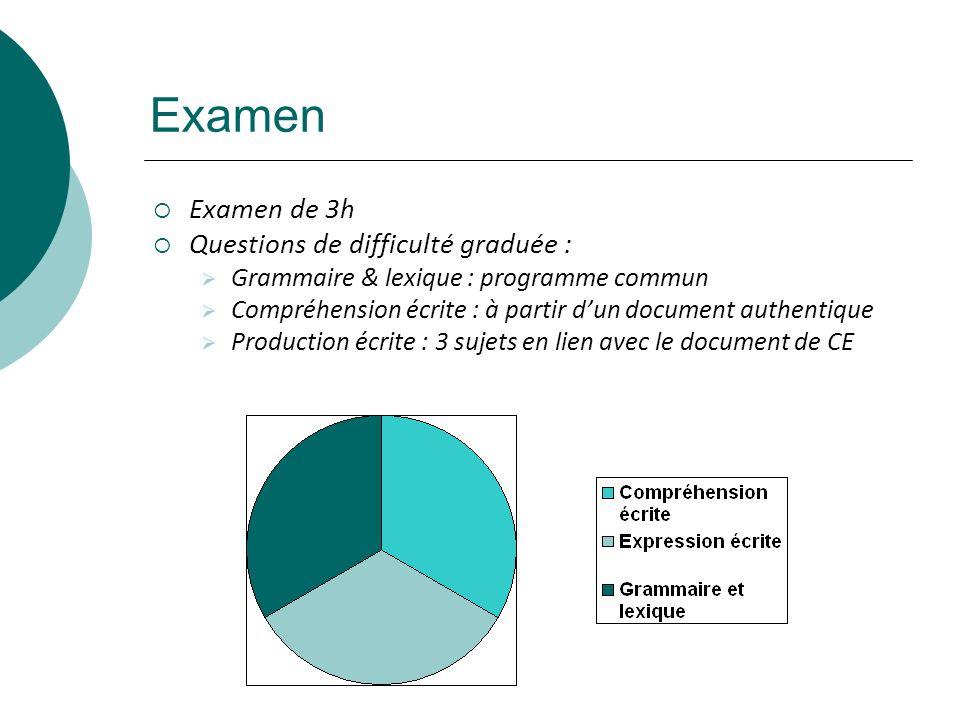 Examen Examen de 3h Questions de difficulté graduée : Grammaire & lexique : programme commun Compréhension écrite : à partir dun document authentique