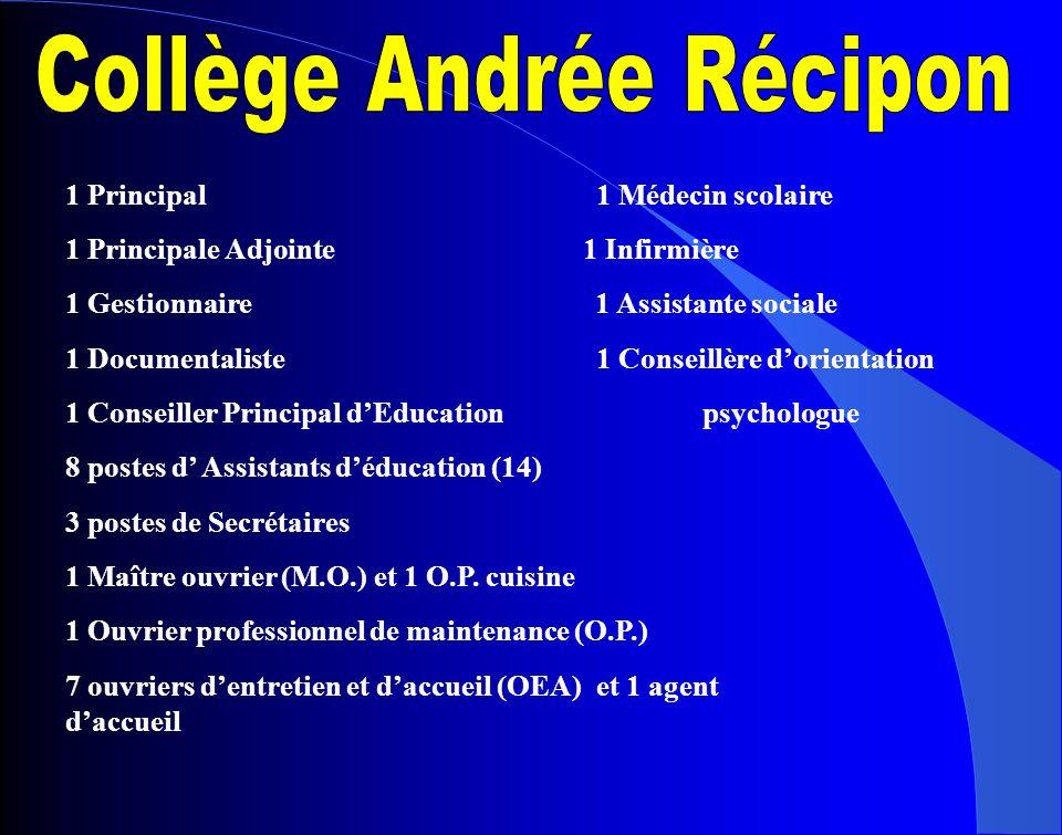 1 Principal1 Médecin scolaire 1 Principale Adjointe 1 Infirmière 1 Gestionnaire 1 Assistante sociale 1 Documentaliste1 Conseillère dorientation 1 Cons