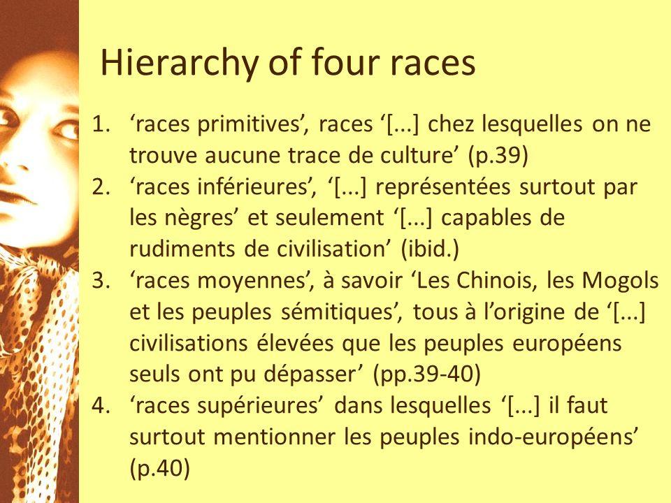 Hierarchy of four races 1.races primitives, races [...] chez lesquelles on ne trouve aucune trace de culture (p.39) 2.races inférieures, [...] représentées surtout par les nègres et seulement [...] capables de rudiments de civilisation (ibid.) 3.races moyennes, à savoir Les Chinois, les Mogols et les peuples sémitiques, tous à lorigine de [...] civilisations élevées que les peuples européens seuls ont pu dépasser (pp.39-40) 4.races supérieures dans lesquelles [...] il faut surtout mentionner les peuples indo-européens (p.40)