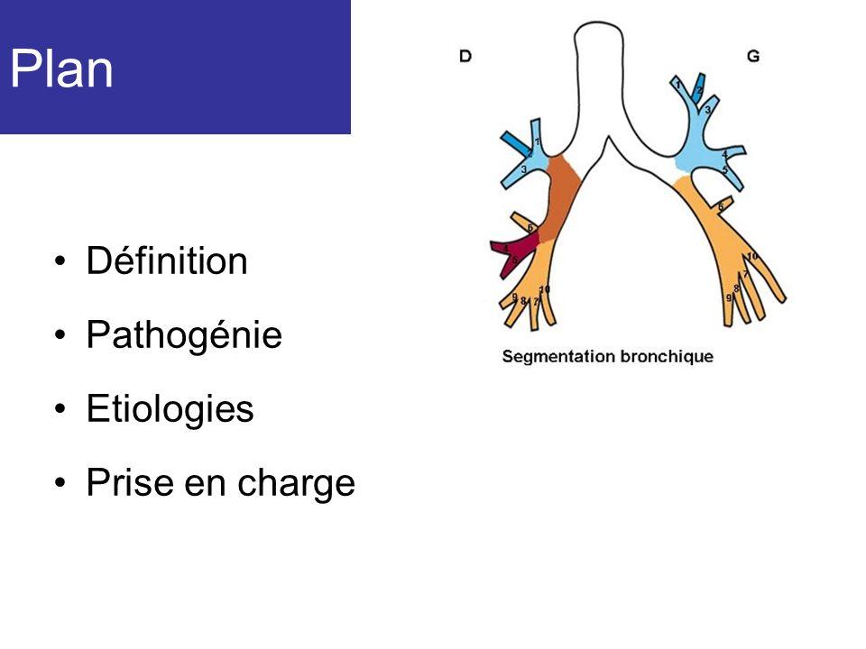 Plan Définition Pathogénie Etiologies Prise en charge
