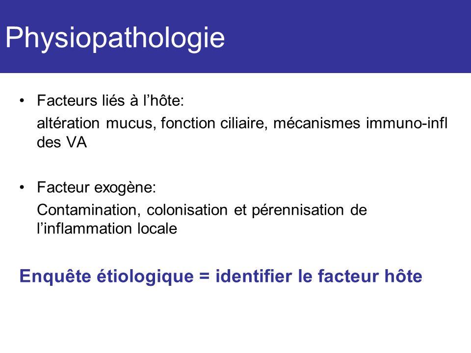 Physiopathologie Facteurs liés à lhôte: altération mucus, fonction ciliaire, mécanismes immuno-infl des VA Facteur exogène: Contamination, colonisatio