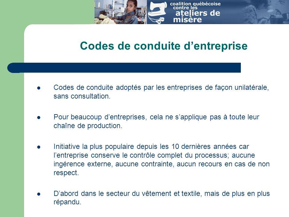 Codes de conduite dentreprise Codes de conduite adoptés par les entreprises de façon unilatérale, sans consultation.
