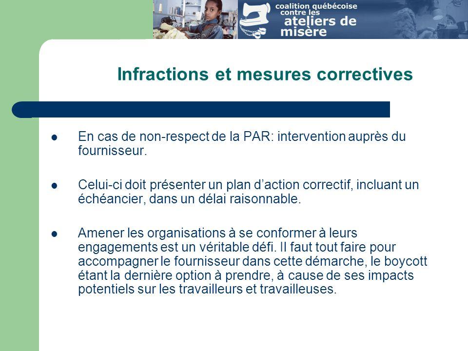 Infractions et mesures correctives En cas de non-respect de la PAR: intervention auprès du fournisseur.