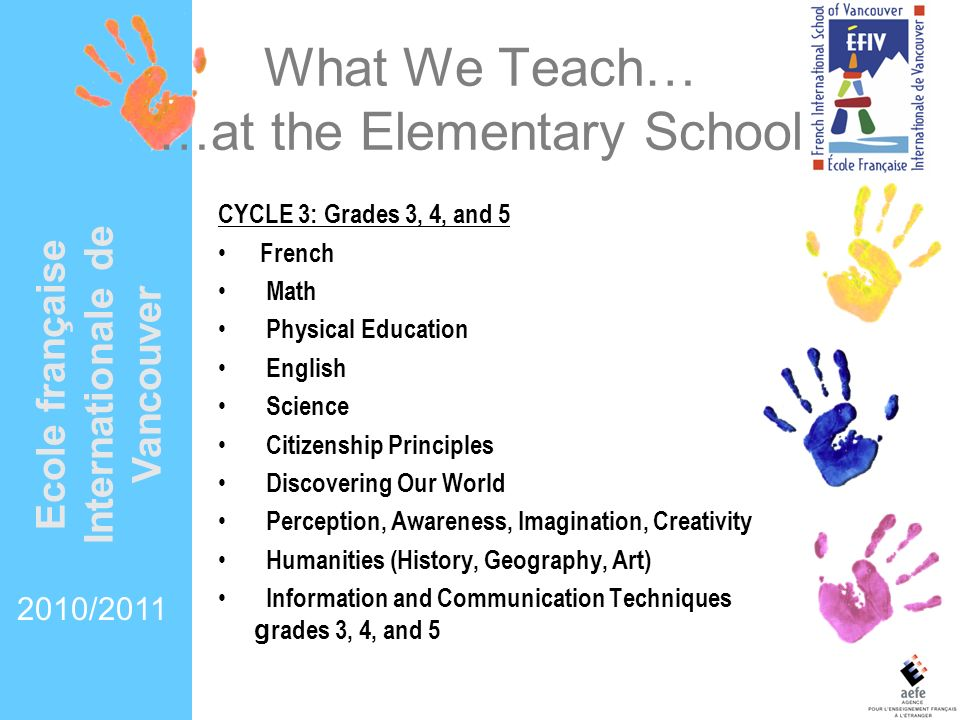 What We Teach… …at the Elementary School CYCLE 3: Grades 3, 4, and 5 French Math Physical Education English Science Citizenship Principles Discovering