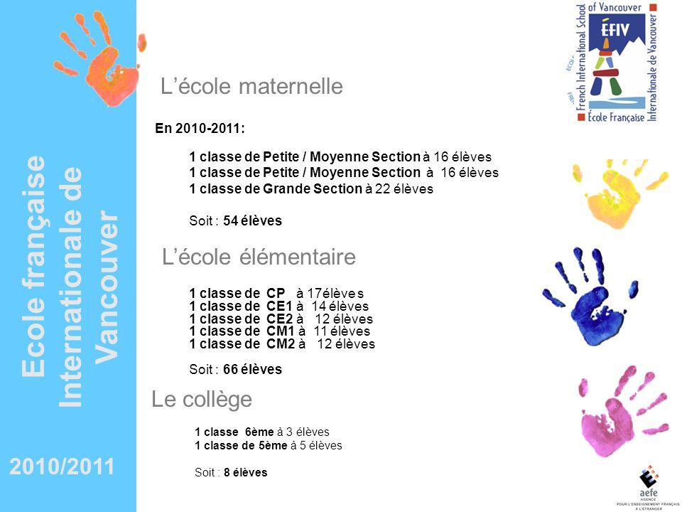 Lécole maternelle En 2010-2011: 1 classe de Petite / Moyenne Section à 16 élèves 1 classe de Grande Section à 22 élèves Soit : 54 élèves Le collège 20