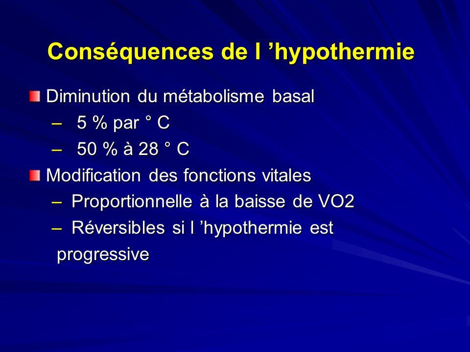 Conséquences de l hypothermie Diminution du métabolisme basal – 5 % par ° C – 50 % à 28 ° C Modification des fonctions vitales – Proportionnelle à la baisse de VO2 – Réversibles si l hypothermie est progressive progressive