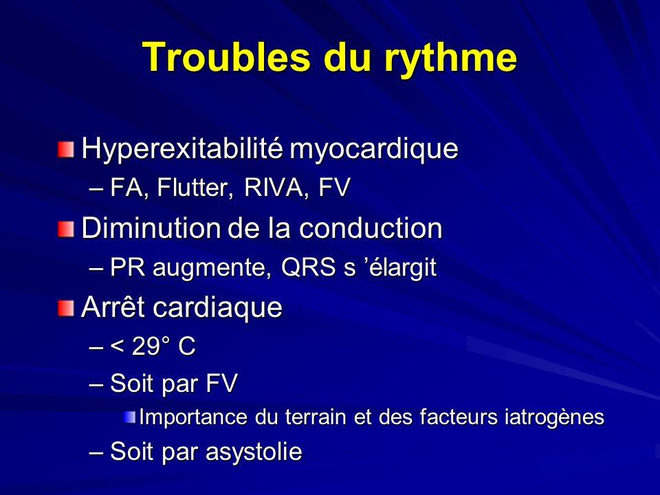 Troubles du rythme Hyperexitabilité myocardique –FA, Flutter, RIVA, FV Diminution de la conduction –PR augmente, QRS s élargit Arrêt cardiaque –< 29° C –Soit par FV Importance du terrain et des facteurs iatrogènes –Soit par asystolie
