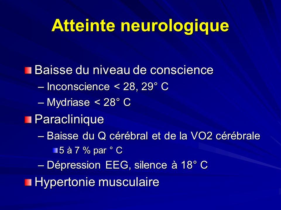 Atteinte neurologique Baisse du niveau de conscience –Inconscience < 28, 29° C –Mydriase < 28° C Paraclinique –Baisse du Q cérébral et de la VO2 cérébrale 5 à 7 % par ° C –Dépression EEG, silence à 18° C Hypertonie musculaire