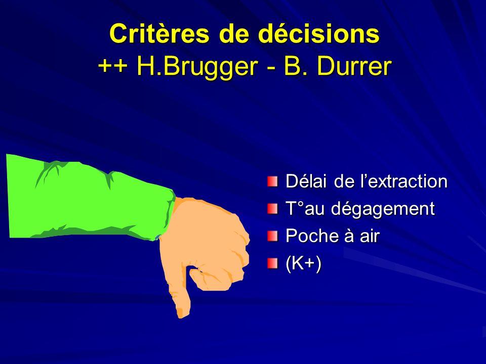 Critères de décisions ++ H.Brugger - B.