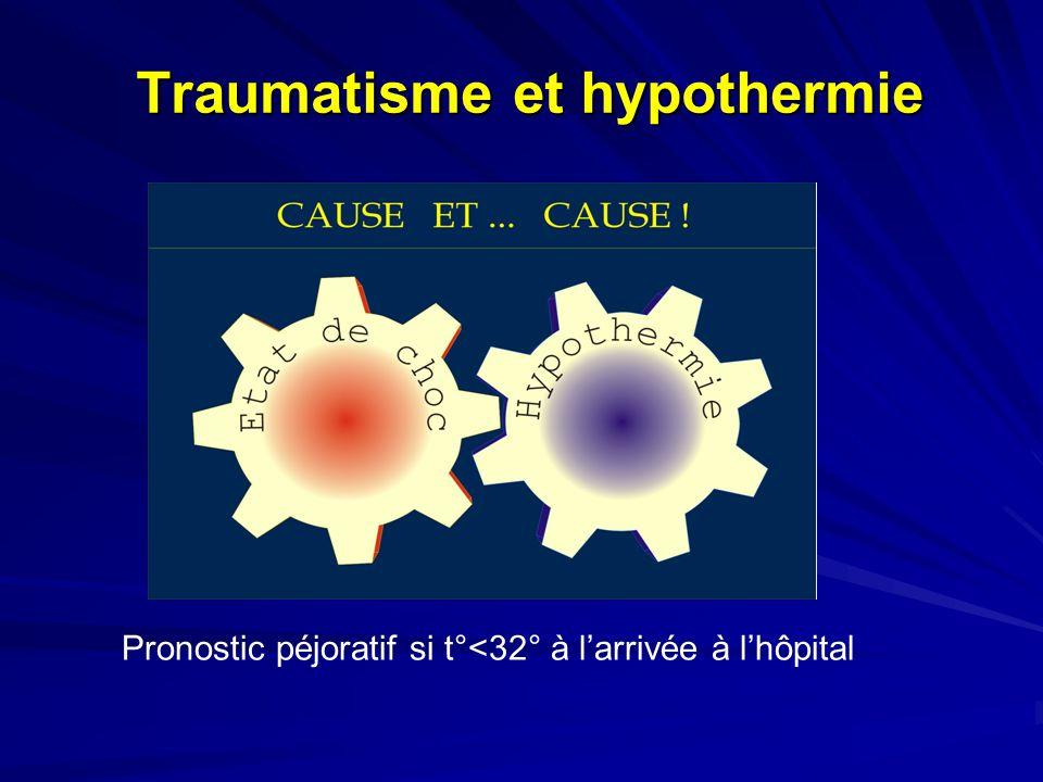Traumatisme et hypothermie Pronostic péjoratif si t°<32° à larrivée à lhôpital