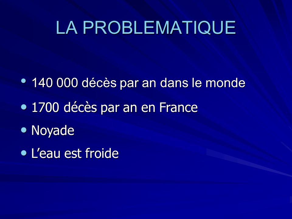 LA PROBLEMATIQUE 140 000 décès par an dans le monde 140 000 décès par an dans le monde 1700 décès par an en France 1700 décès par an en France Noyade Noyade Leau est froide Leau est froide