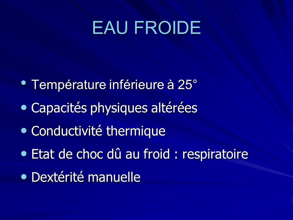 EAU FROIDE Température inférieure à 25° Température inférieure à 25° Capacités physiques altérées Capacités physiques altérées Conductivité thermique Conductivité thermique Etat de choc dû au froid : respiratoire Etat de choc dû au froid : respiratoire Dextérité manuelle Dextérité manuelle