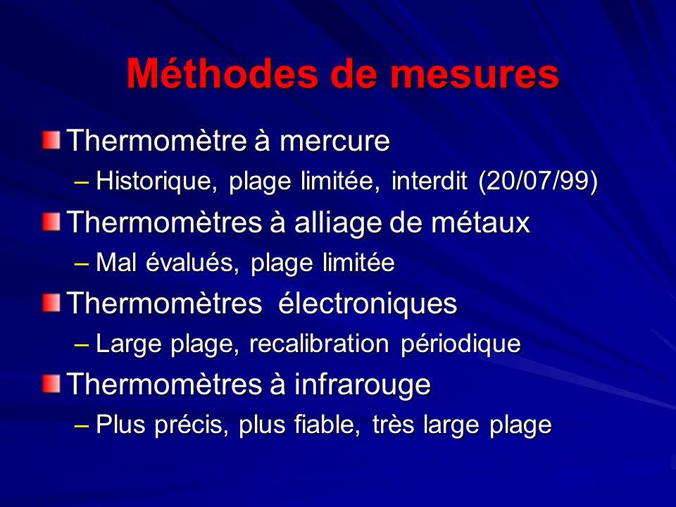 Méthodes de mesures Thermomètre à mercure –Historique, plage limitée, interdit (20/07/99) Thermomètres à alliage de métaux –Mal évalués, plage limitée Thermomètres électroniques –Large plage, recalibration périodique Thermomètres à infrarouge –Plus précis, plus fiable, très large plage