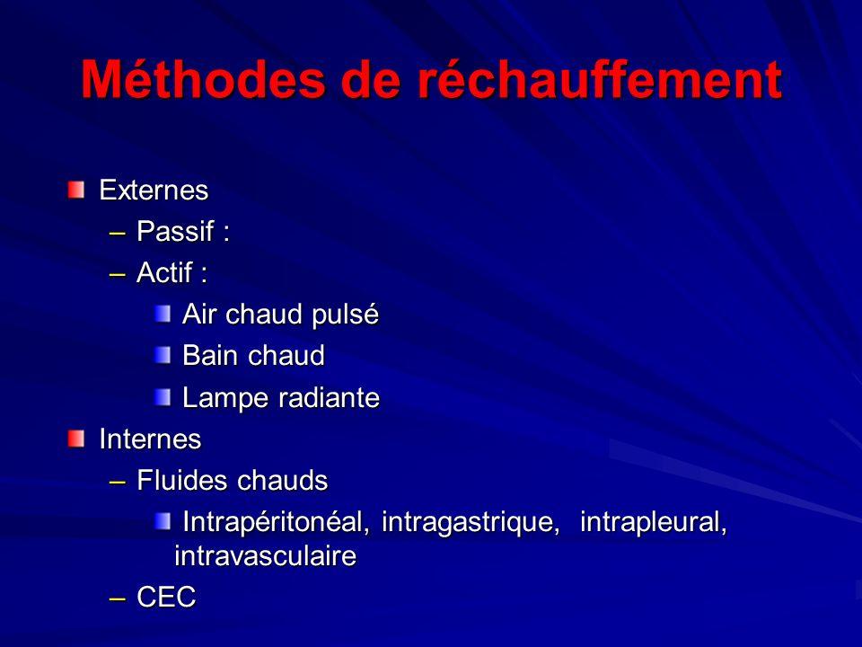 Méthodes de réchauffement Externes –Passif : –Actif : Air chaud pulsé Air chaud pulsé Bain chaud Bain chaud Lampe radiante Lampe radianteInternes –Fluides chauds Intrapéritonéal, intragastrique, intrapleural, intravasculaire Intrapéritonéal, intragastrique, intrapleural, intravasculaire –CEC