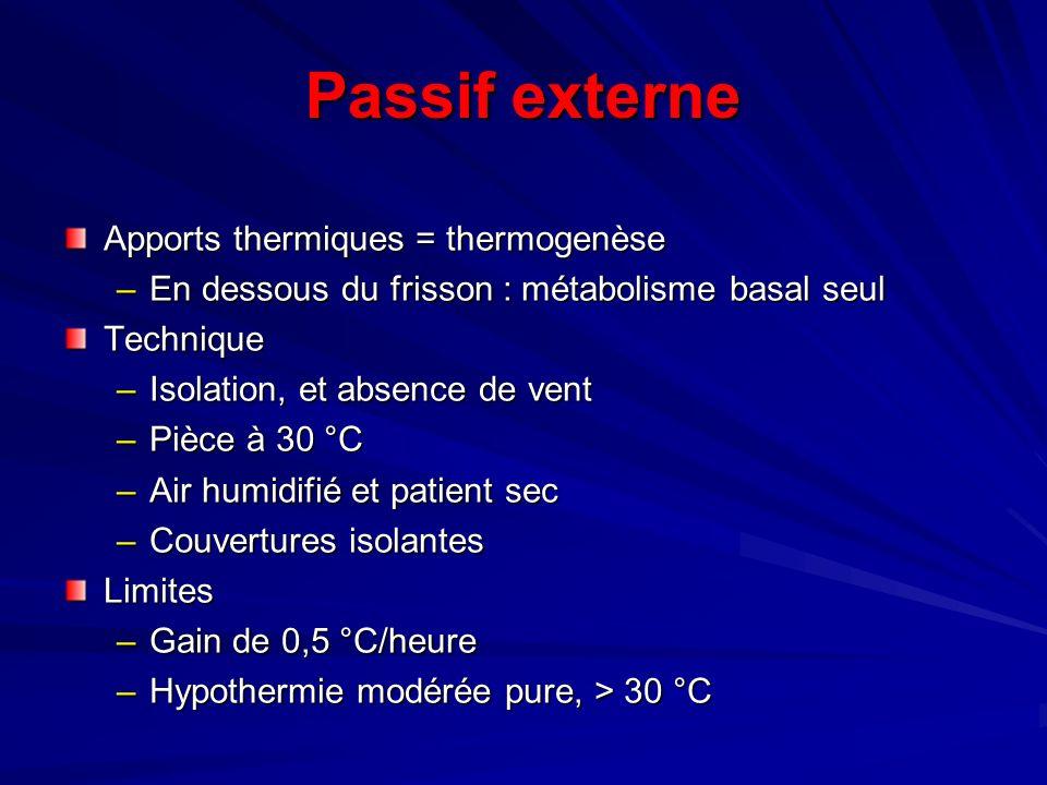 Passif externe Apports thermiques = thermogenèse –En dessous du frisson : métabolisme basal seul Technique –Isolation, et absence de vent –Pièce à 30 °C –Air humidifié et patient sec –Couvertures isolantes Limites –Gain de 0,5 °C/heure –Hypothermie modérée pure, > 30 °C