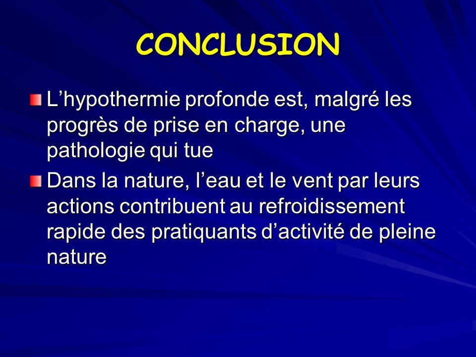 CONCLUSION Lhypothermie profonde est, malgré les progrès de prise en charge, une pathologie qui tue Dans la nature, leau et le vent par leurs actions contribuent au refroidissement rapide des pratiquants dactivité de pleine nature