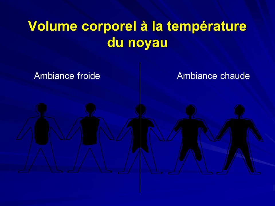 Cas clinique récent Resuscitation from Accidental Hypothermia of 13.7 degrees C with Circulatory Arrest Gilbert M, et coll Gilbert M, et coll Lancet 2000 Jan 29 355:9201 375-6