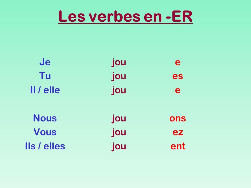 Les verbes en -ER Je Tu Il / elle Nous Vous Ils / elles jou e es e ons ez ent