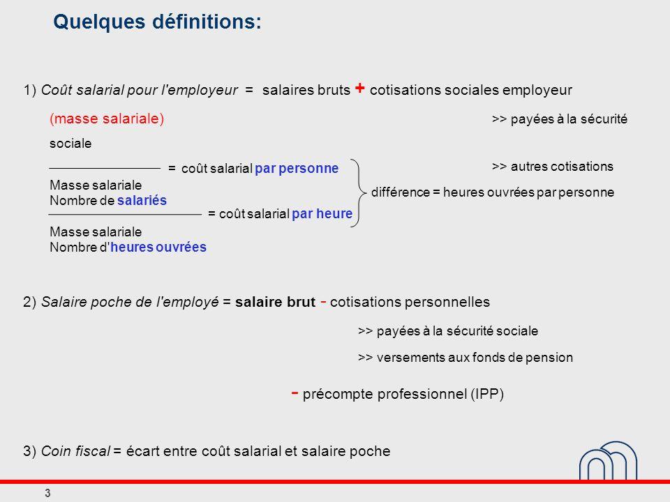 Quelques définitions: 1) Coût salarial pour l employeur = salaires bruts + cotisations sociales employeur (masse salariale) >> payées à la sécurité sociale >> autres cotisations Masse salariale Nombre de salariés Masse salariale Nombre d heures ouvrées 2) Salaire poche de l employé = salaire brut - cotisations personnelles >> payées à la sécurité sociale >> versements aux fonds de pension - précompte professionnel (IPP) 3) Coin fiscal = écart entre coût salarial et salaire poche 3 = coût salarial par personne = coût salarial par heure différence = heures ouvrées par personne